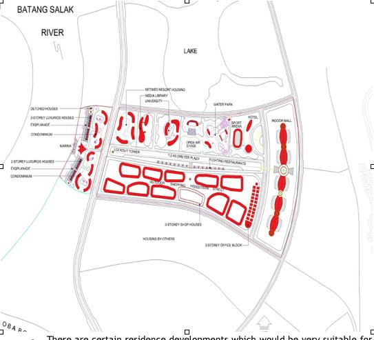 Layout Design Plan
